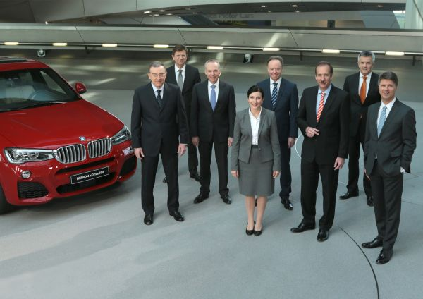 bmw-annual-accounts-2